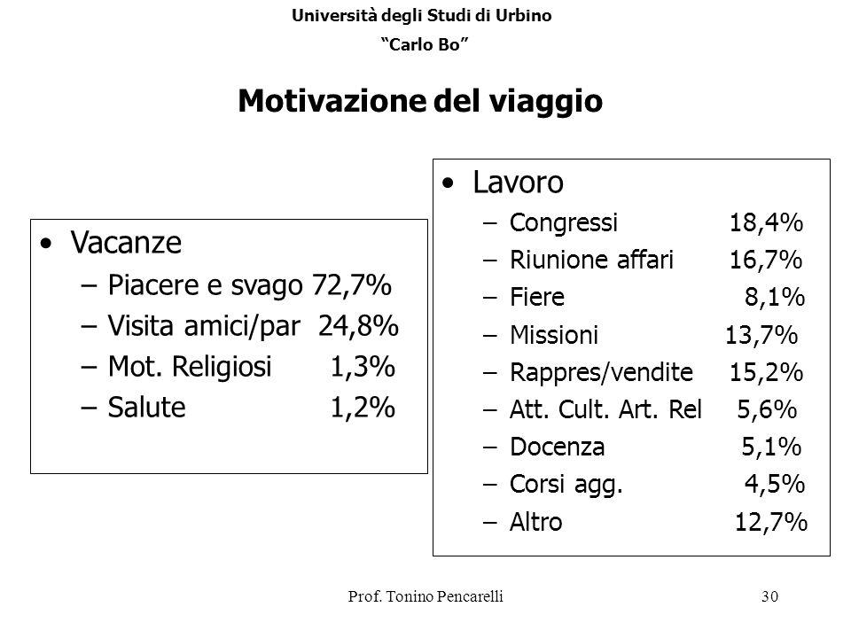 Prof. Tonino Pencarelli30 Motivazione del viaggio Lavoro –Congressi 18,4% –Riunione affari 16,7% –Fiere 8,1% –Missioni 13,7% –Rappres/vendite 15,2% –A