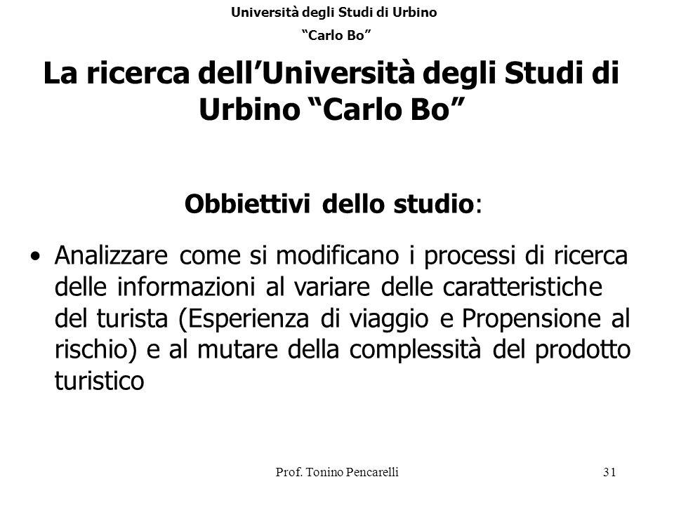 Prof. Tonino Pencarelli31 La ricerca dellUniversità degli Studi di Urbino Carlo Bo Obbiettivi dello studio: Analizzare come si modificano i processi d