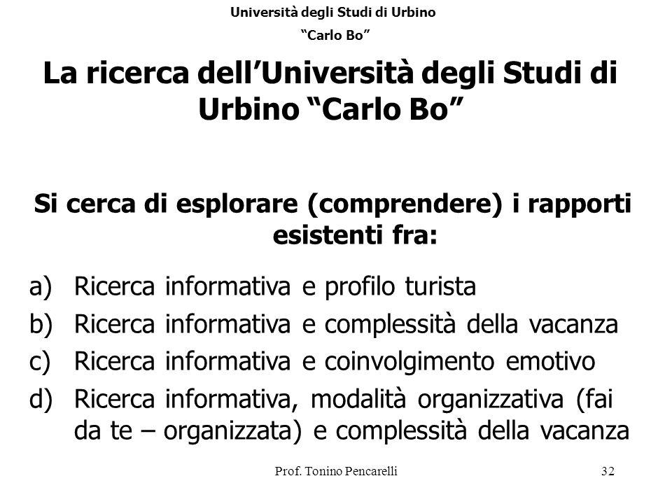 Prof. Tonino Pencarelli32 La ricerca dellUniversità degli Studi di Urbino Carlo Bo Si cerca di esplorare (comprendere) i rapporti esistenti fra: a)Ric