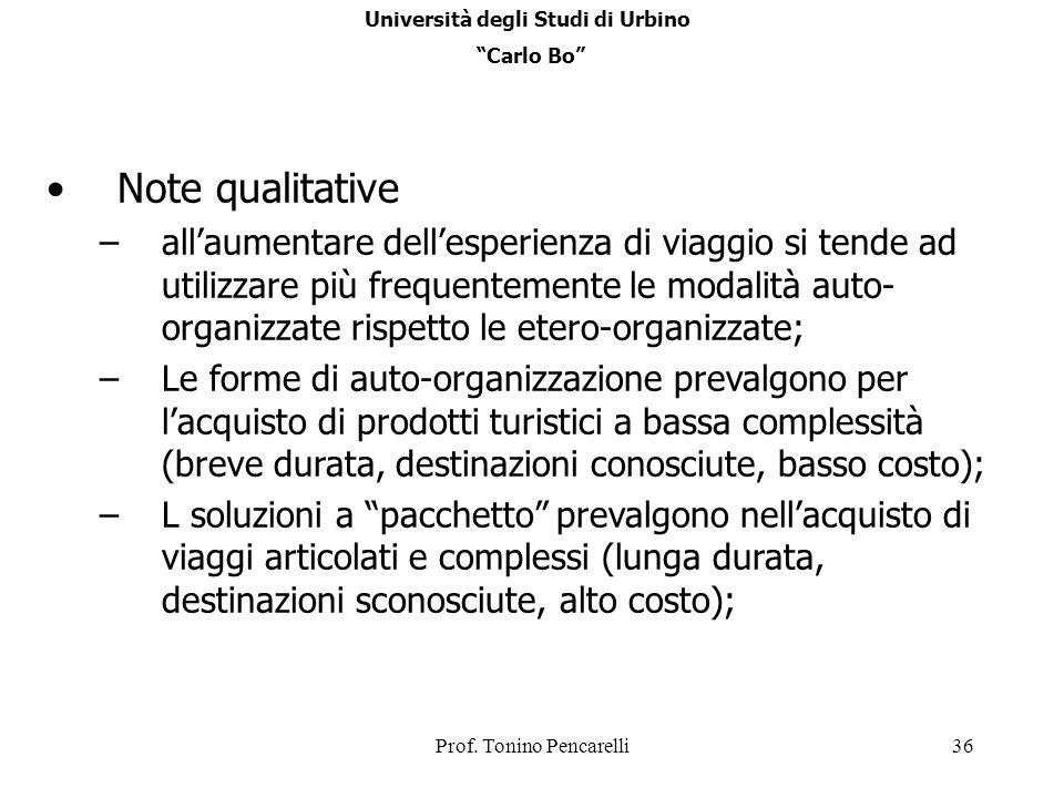 Prof. Tonino Pencarelli36 Note qualitative –allaumentare dellesperienza di viaggio si tende ad utilizzare più frequentemente le modalità auto- organiz