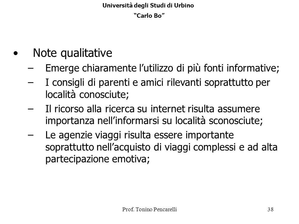 Prof. Tonino Pencarelli38 Note qualitative –Emerge chiaramente lutilizzo di più fonti informative; –I consigli di parenti e amici rilevanti soprattutt