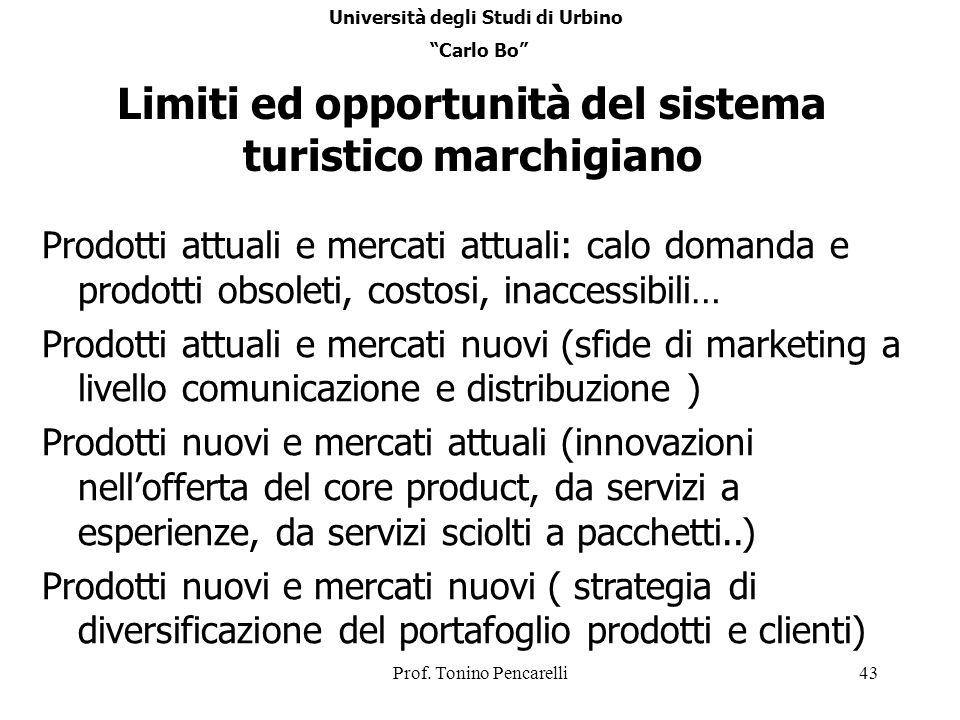 Prof. Tonino Pencarelli43 Limiti ed opportunità del sistema turistico marchigiano Prodotti attuali e mercati attuali: calo domanda e prodotti obsoleti