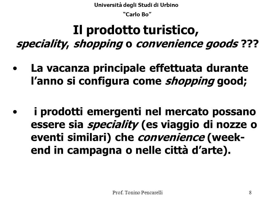 Prof. Tonino Pencarelli8 Il prodotto turistico, speciality, shopping o convenience goods ??? La vacanza principale effettuata durante lanno si configu
