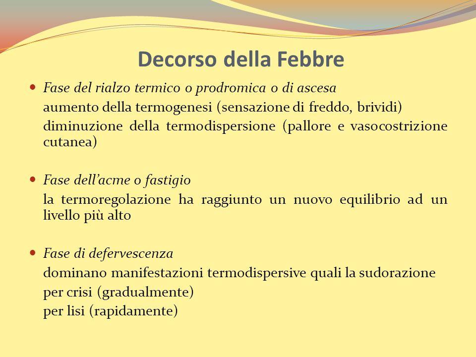Decorso della Febbre Fase del rialzo termico o prodromica o di ascesa aumento della termogenesi (sensazione di freddo, brividi) diminuzione della term
