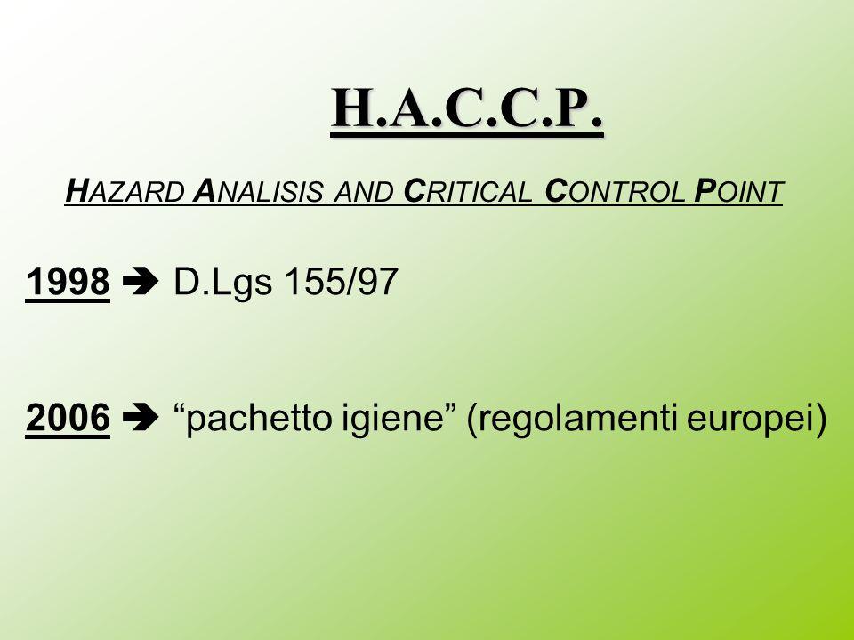 H.A.C.C.P. H AZARD A NALISIS AND C RITICAL C ONTROL P OINT 1998 D.Lgs 155/97 2006 pachetto igiene (regolamenti europei)