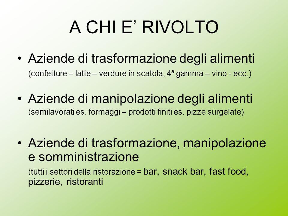 A CHI E RIVOLTO Aziende di trasformazione degli alimenti (confetture – latte – verdure in scatola, 4ª gamma – vino - ecc.) Aziende di manipolazione de