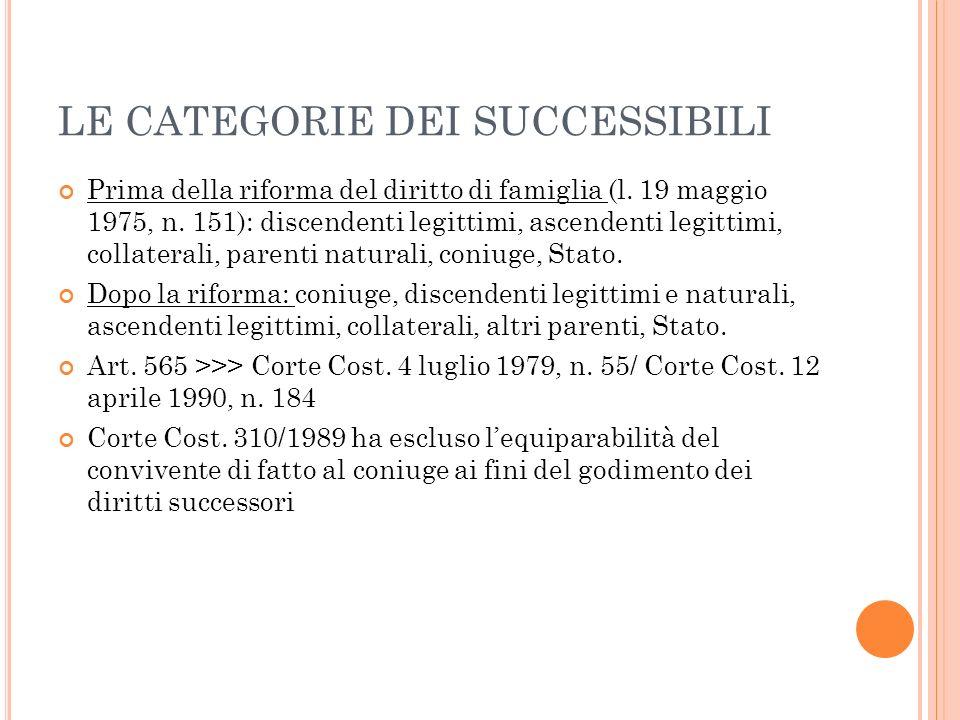 LE CATEGORIE DEI SUCCESSIBILI Prima della riforma del diritto di famiglia (l. 19 maggio 1975, n. 151): discendenti legittimi, ascendenti legittimi, co