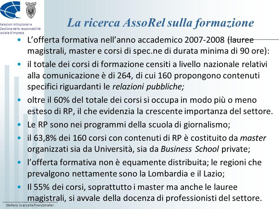 ____________________________ Stefano Scarcella Prandstraller Relazioni istituzionali e Gestione della responsabilità sociale dimpresa La ricerca AssoRel sulla formazione Lofferta formativa nellanno accademico 2007-2008 (lauree magistrali, master e corsi di spec.ne di durata minima di 90 ore): il totale dei corsi di formazione censiti a livello nazionale relativi alla comunicazione è di 264, di cui 160 propongono contenuti specifici riguardanti le relazioni pubbliche; oltre il 60% del totale dei corsi si occupa in modo più o meno esteso di RP, il che evidenzia la crescente importanza del settore.
