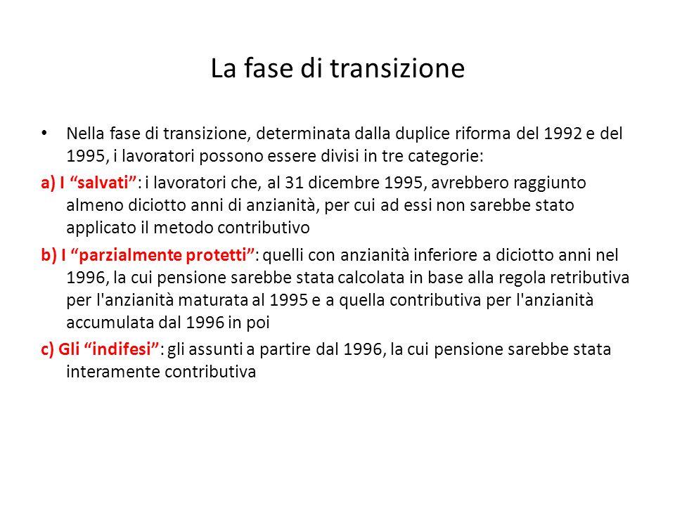 Ferrera, Le politiche sociali, Il Mulino, 2012 Capitolo II. La politica pensionistica La fase di transizione Nella fase di transizione, determinata da