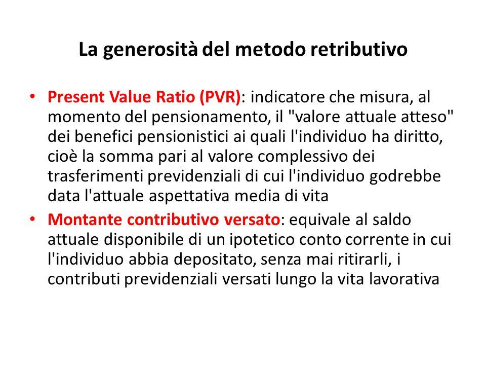Ferrera, Le politiche sociali, Il Mulino, 2012 Capitolo II. La politica pensionistica La generosità del metodo retributivo Present Value Ratio (PVR):
