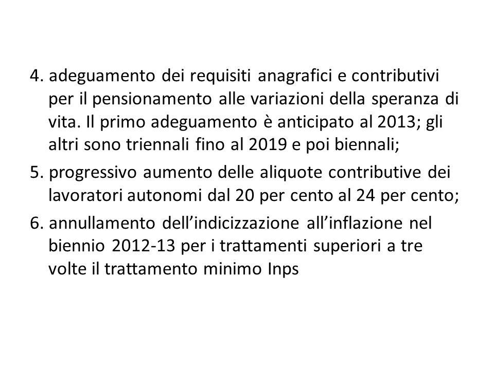 Ferrera, Le politiche sociali, Il Mulino, 2012 Capitolo II. La politica pensionistica 4. adeguamento dei requisiti anagrafici e contributivi per il pe