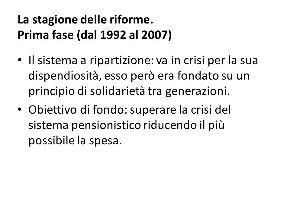 Ferrera, Le politiche sociali, Il Mulino, 2012 Capitolo II. La politica pensionistica La stagione delle riforme. Prima fase (dal 1992 al 2007) Il sist