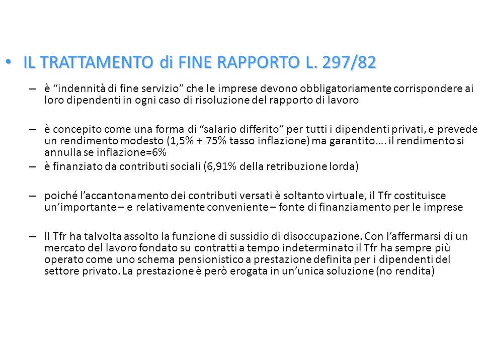 Ferrera, Le politiche sociali, Il Mulino, 2012 Capitolo II. La politica pensionistica 25 IL TRATTAMENTO di FINE RAPPORTO L. 297/82 IL TRATTAMENTO di F