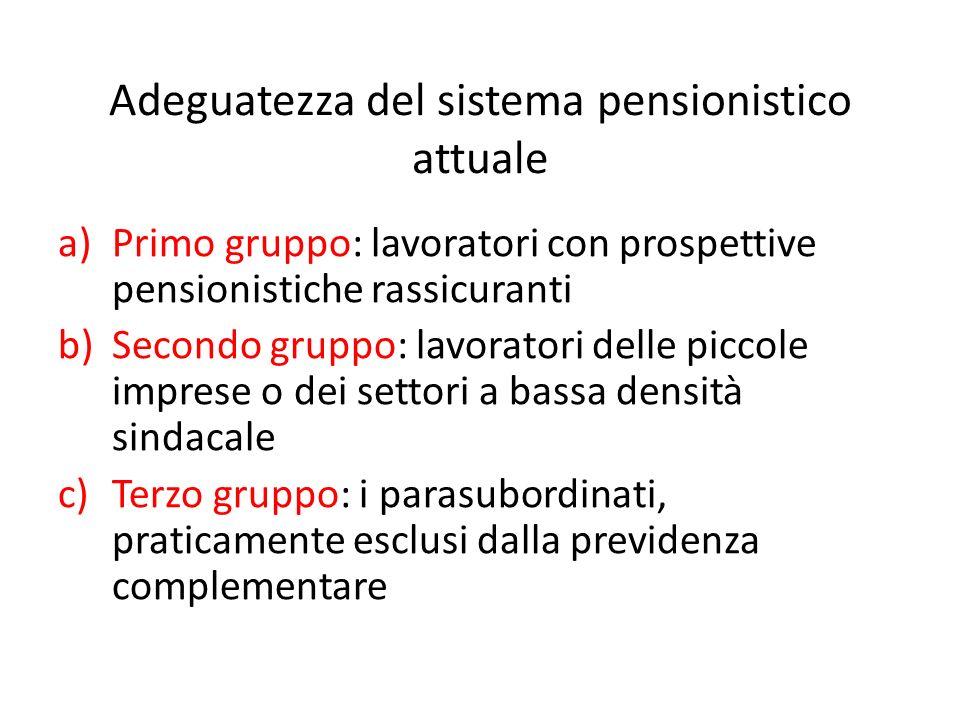 Ferrera, Le politiche sociali, Il Mulino, 2012 Capitolo II. La politica pensionistica Adeguatezza del sistema pensionistico attuale a)Primo gruppo: la