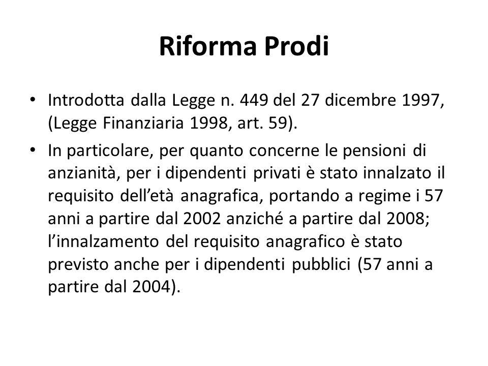 Ferrera, Le politiche sociali, Il Mulino, 2012 Capitolo II. La politica pensionistica Riforma Prodi Introdotta dalla Legge n. 449 del 27 dicembre 1997
