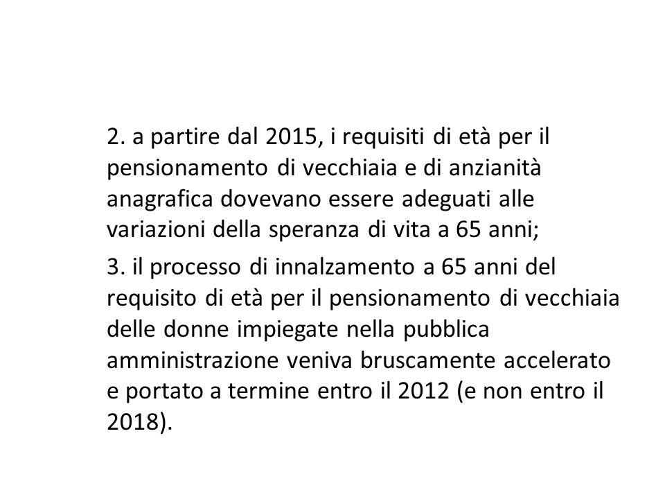 Ferrera, Le politiche sociali, Il Mulino, 2012 Capitolo II. La politica pensionistica 2. a partire dal 2015, i requisiti di età per il pensionamento d