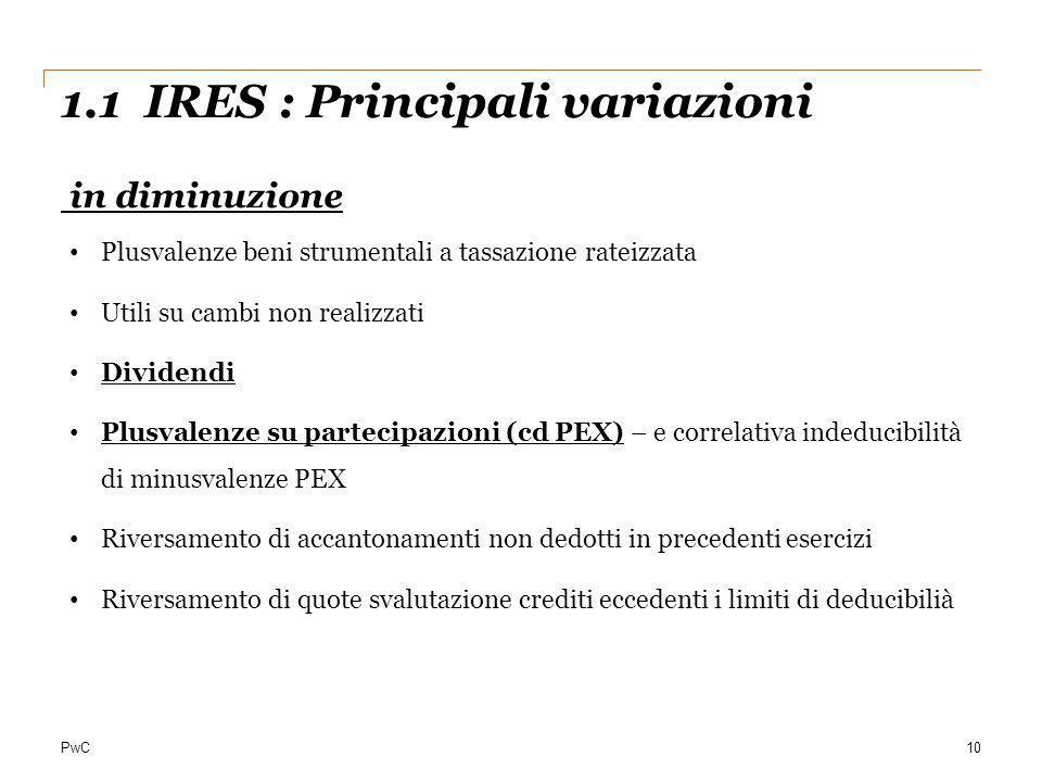 PwC 1.1 IRES : Principali variazioni in diminuzione 10 Plusvalenze beni strumentali a tassazione rateizzata Utili su cambi non realizzati Dividendi Pl
