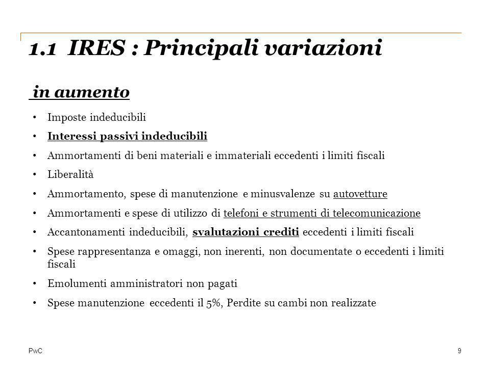 PwC 1.1 IRES : Principali variazioni in aumento 9 Imposte indeducibili Interessi passivi indeducibili Ammortamenti di beni materiali e immateriali ecc