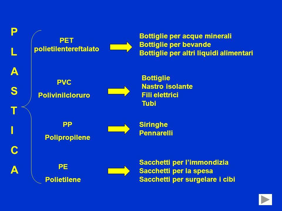 PET polietilentereftalato Bottiglie per acque minerali Bottiglie per bevande Bottiglie per altri liquidi alimentari PVC Polivinilcloruro Bottiglie Nas