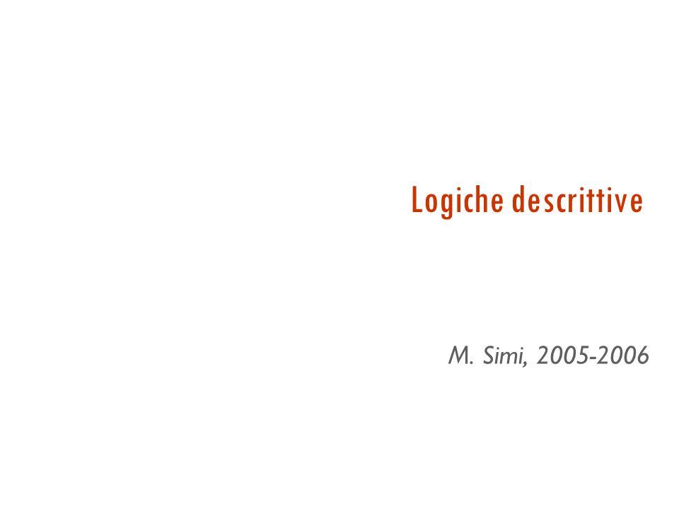 Concetti, ruoli, individui Ogni LT è caratterizzata da operatori per la costruzione di termini di due tipi: concetti (corrispondenti a relazioni unarie) con operatori and, or, not, all, some, atleast, atmost, … per la costruzione di concetti complessi ruoli (corrispondenti a relazioni binarie) ed eventualmente operatori individui (usati nelle asserzioni)