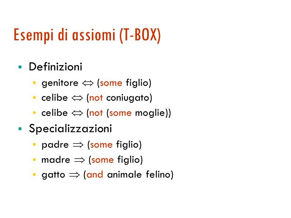 Esempio 4 (and persona (all figlio femmina)) {x D | y I (figlio) y I (femmina)} persona (all figlio femmina) p 1 figlio … femmina p 2 p 3 p 4 p5p5