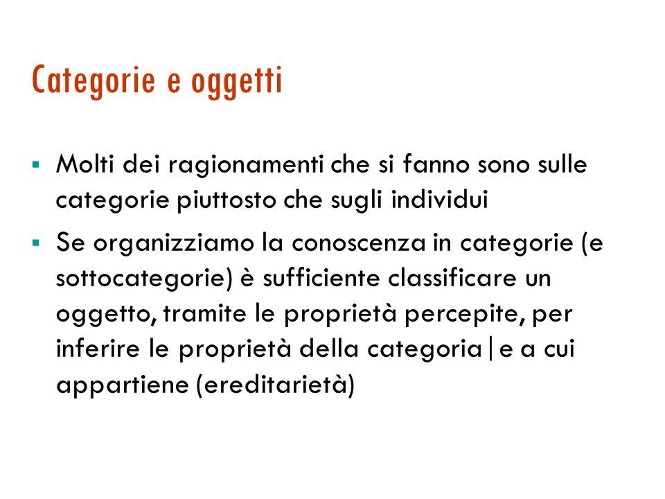 Il reticolo della famiglia AL © Paolo Buongarzoni & Rossella