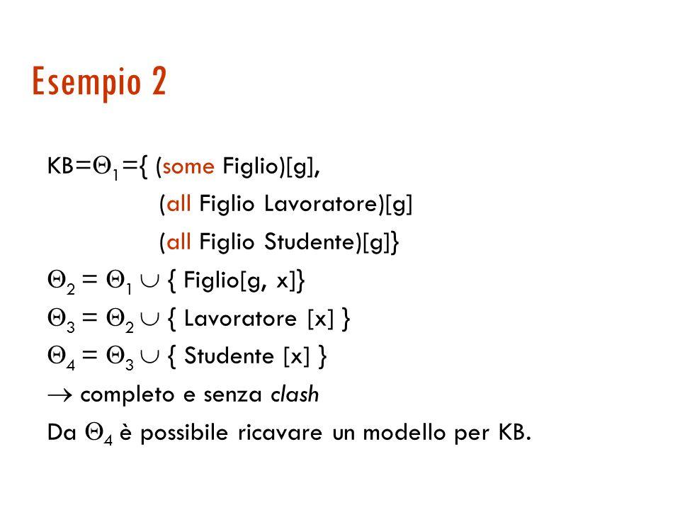 Esempio 1 KB= 1 ={ (and Lavoratore Studente)[g], (not Lavoratore)[g]} 2 = 1 { Lavoratore[g], Studente[g] } La base di conoscenza è insoddisfacibile pe