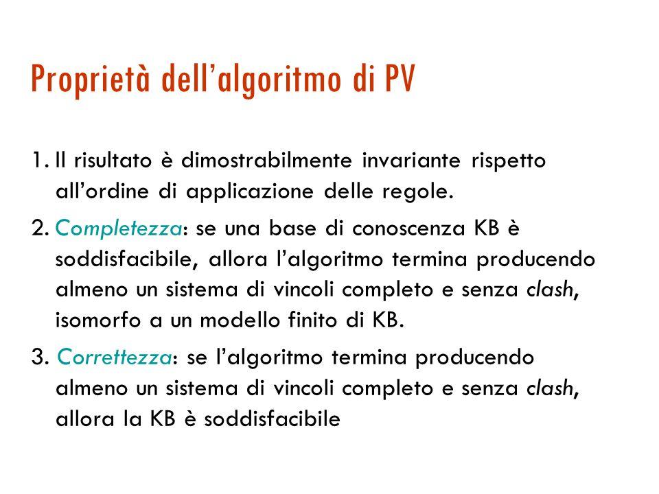 Esempio 2 KB= 1 ={ (some Figlio)[g], (all Figlio Lavoratore)[g] (all Figlio Studente)[g]} 2 = 1 { Figlio[g, x]} 3 = 2 { Lavoratore [x] } 4 = 3 { Stude