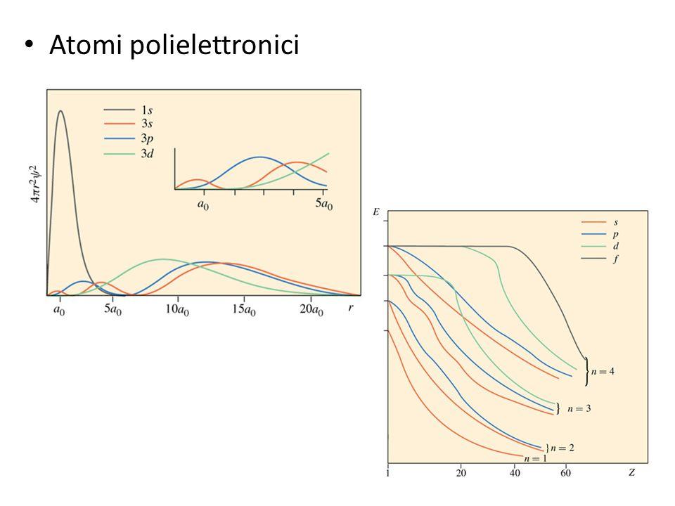 Atomi polielettronici