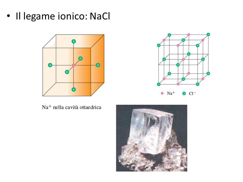 Il legame ionico: NaCl