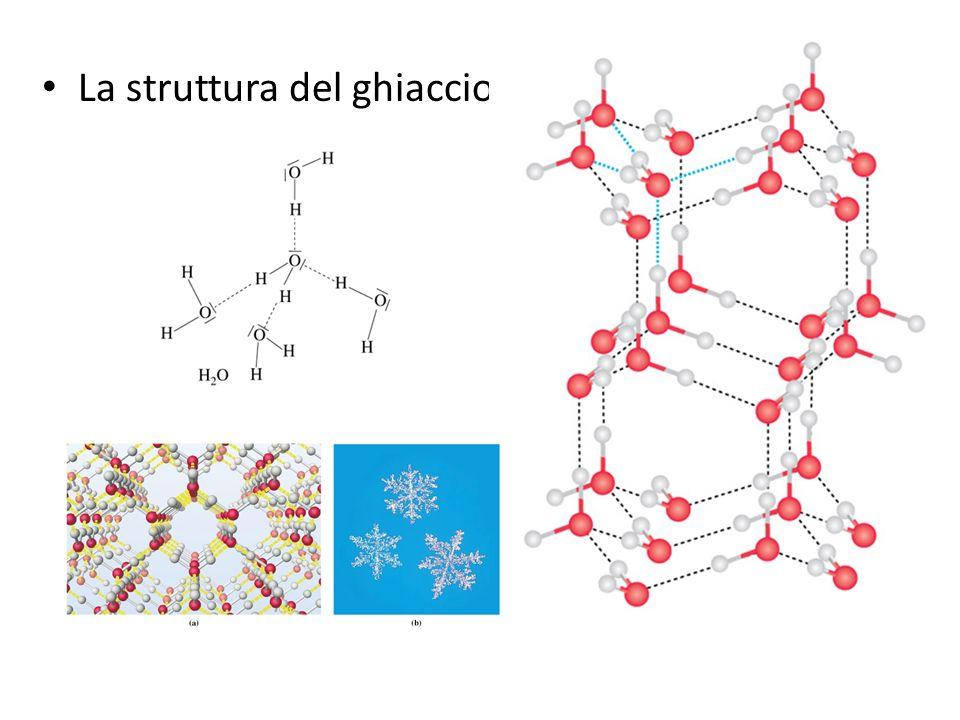 La struttura del ghiaccio