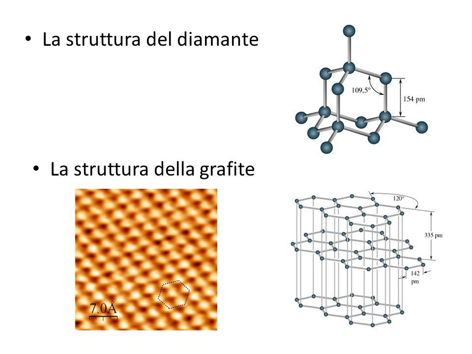 La struttura del diamante La struttura della grafite