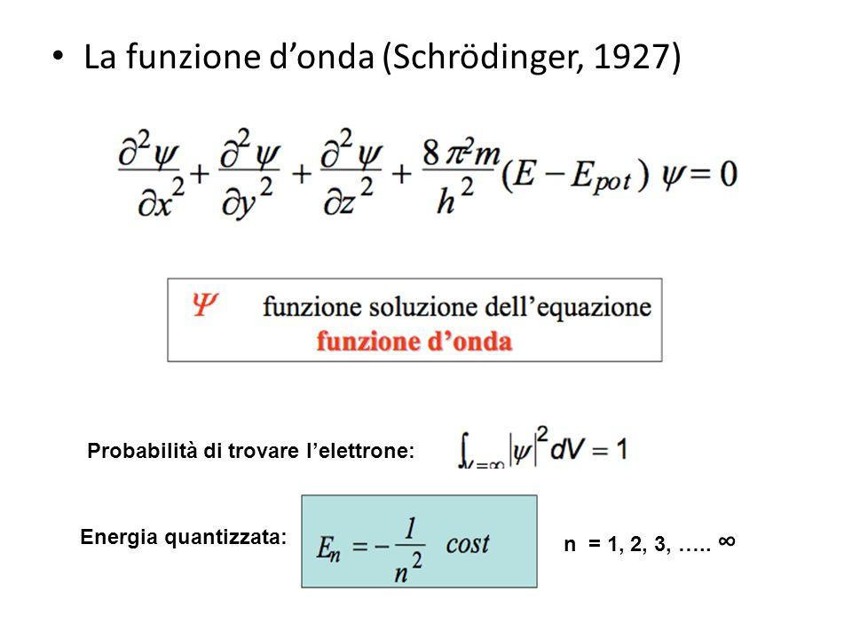 La funzione donda (Schrödinger, 1927) Probabilità di trovare lelettrone: Energia quantizzata: n = 1, 2, 3, …..