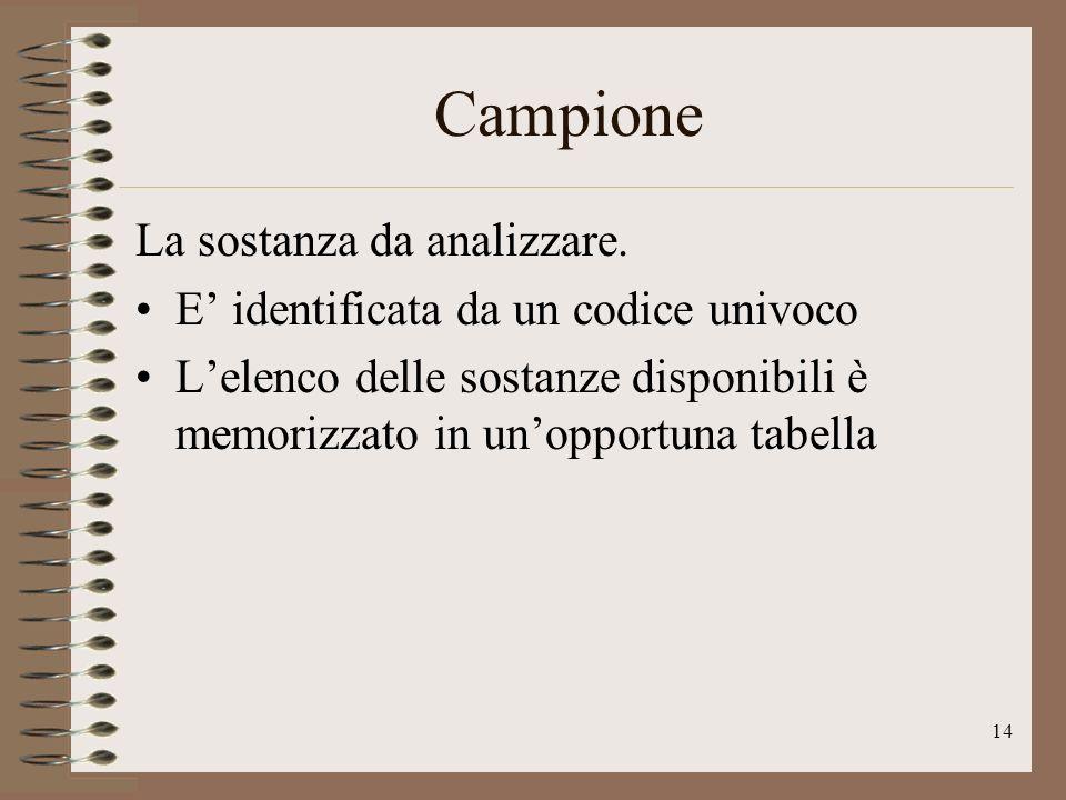14 Campione La sostanza da analizzare. E identificata da un codice univoco Lelenco delle sostanze disponibili è memorizzato in unopportuna tabella