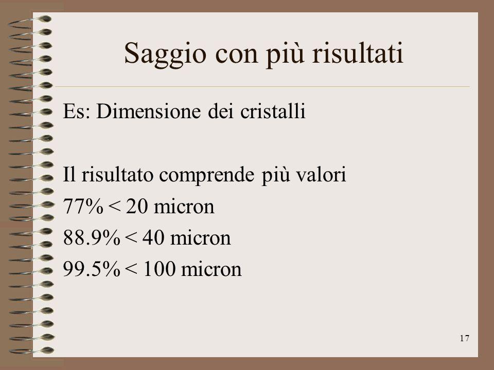 17 Saggio con più risultati Es: Dimensione dei cristalli Il risultato comprende più valori 77% < 20 micron 88.9% < 40 micron 99.5% < 100 micron