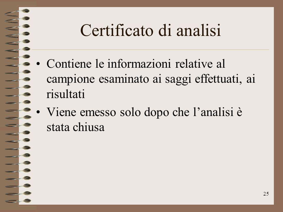 25 Certificato di analisi Contiene le informazioni relative al campione esaminato ai saggi effettuati, ai risultati Viene emesso solo dopo che lanalis