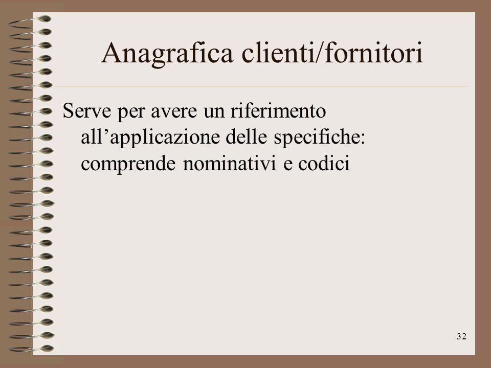 32 Anagrafica clienti/fornitori Serve per avere un riferimento allapplicazione delle specifiche: comprende nominativi e codici
