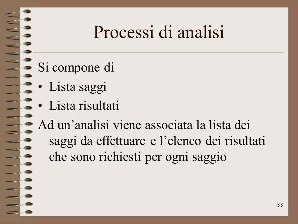 33 Processi di analisi Si compone di Lista saggi Lista risultati Ad unanalisi viene associata la lista dei saggi da effettuare e lelenco dei risultati