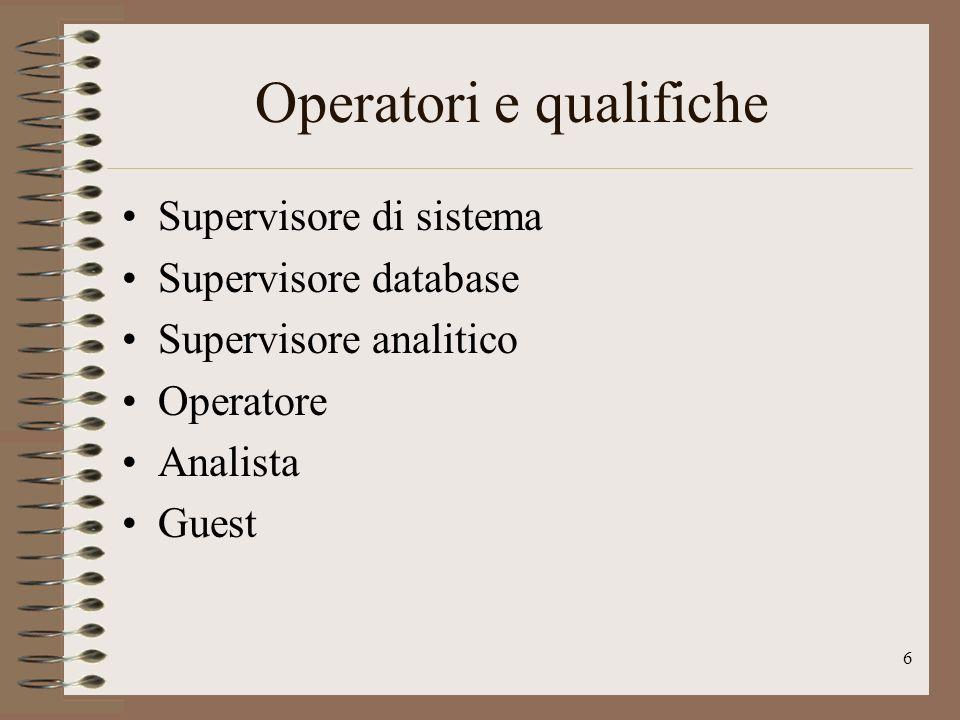 6 Operatori e qualifiche Supervisore di sistema Supervisore database Supervisore analitico Operatore Analista Guest