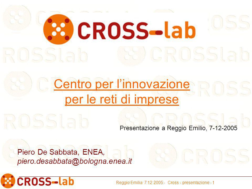 Reggio Emilia 7 12 2005 - Cross - presentazione - 1 Centro per linnovazione per le reti di imprese Piero De Sabbata, ENEA, piero.desabbata@bologna.enea.it Presentazione a Reggio Emilio, 7-12-2005