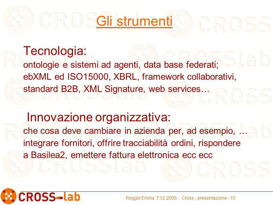 Reggio Emilia 7 12 2005 - Cross - presentazione - 10 Gli strumenti Tecnologia: ontologie e sistemi ad agenti, data base federati; ebXML ed ISO15000, XBRL, framework collaborativi, standard B2B, XML Signature, web services… Innovazione organizzativa: che cosa deve cambiare in azienda per, ad esempio, … integrare fornitori, offrire tracciabilità ordini, rispondere a Basilea2, emettere fattura elettronica ecc ecc