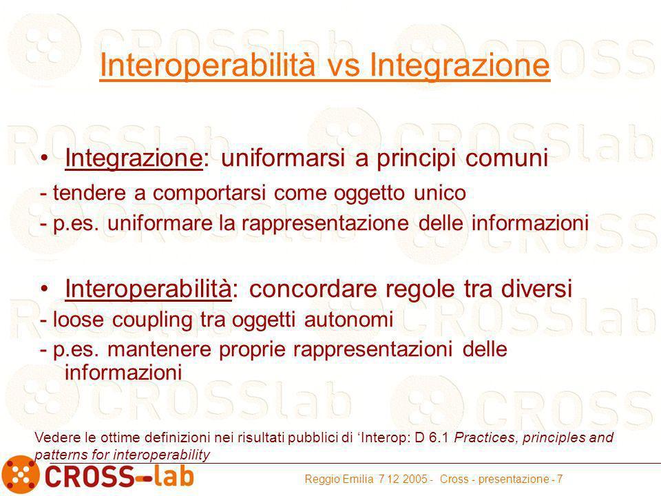 Reggio Emilia 7 12 2005 - Cross - presentazione - 7 Interoperabilità vs Integrazione Integrazione: uniformarsi a principi comuni - tendere a comportarsi come oggetto unico - p.es.