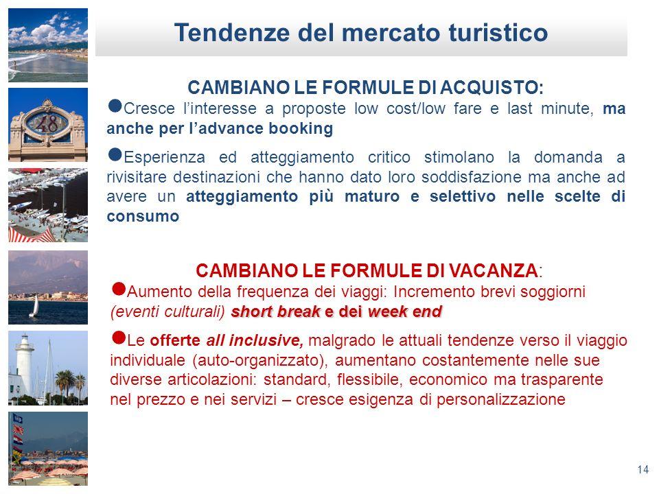 14 Tendenze del mercato turistico CAMBIANO LE FORMULE DI ACQUISTO: Cresce linteresse a proposte low cost/low fare e last minute, ma anche per ladvance