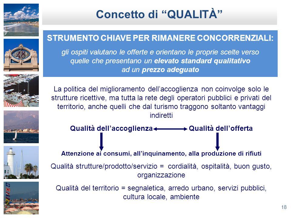 18 Concetto di QUALITÀ La politica del miglioramento dellaccoglienza non coinvolge solo le strutture ricettive, ma tutta la rete degli operatori pubbl