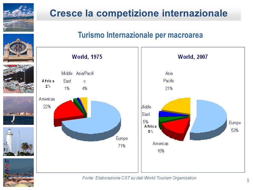 5 Cresce la competizione internazionale Turismo Internazionale per macroarea Fonte: Elaborazione CST su dati World Tourism Organization
