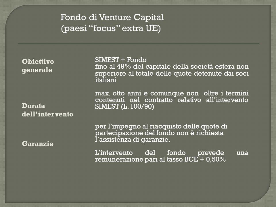 SIMEST + Fondo fino al 49% del capitale della società estera non superiore al totale delle quote detenute dai soci italiani max.