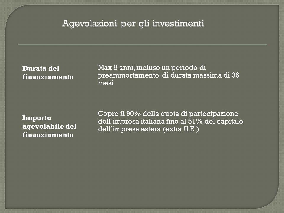 Max 8 anni, incluso un periodo di preammortamento di durata massima di 36 mesi Copre il 90% della quota di partecipazione dellimpresa italiana fino al 51% del capitale dellimpresa estera (extra U.E.) Durata del finanziamento Importo agevolabile del finanziamento Agevolazioni per gli investimenti
