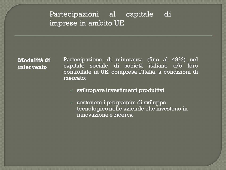 Partecipazione di minoranza (fino al 49%) nel capitale sociale di società italiane e/o loro controllate in UE, compresa lItalia, a condizioni di mercato: sviluppare investimenti produttivi sostenere i programmi di sviluppo tecnologico nelle aziende che investono in innovazione e ricerca Modalità di intervento Partecipazioni al capitale di imprese in ambito UE