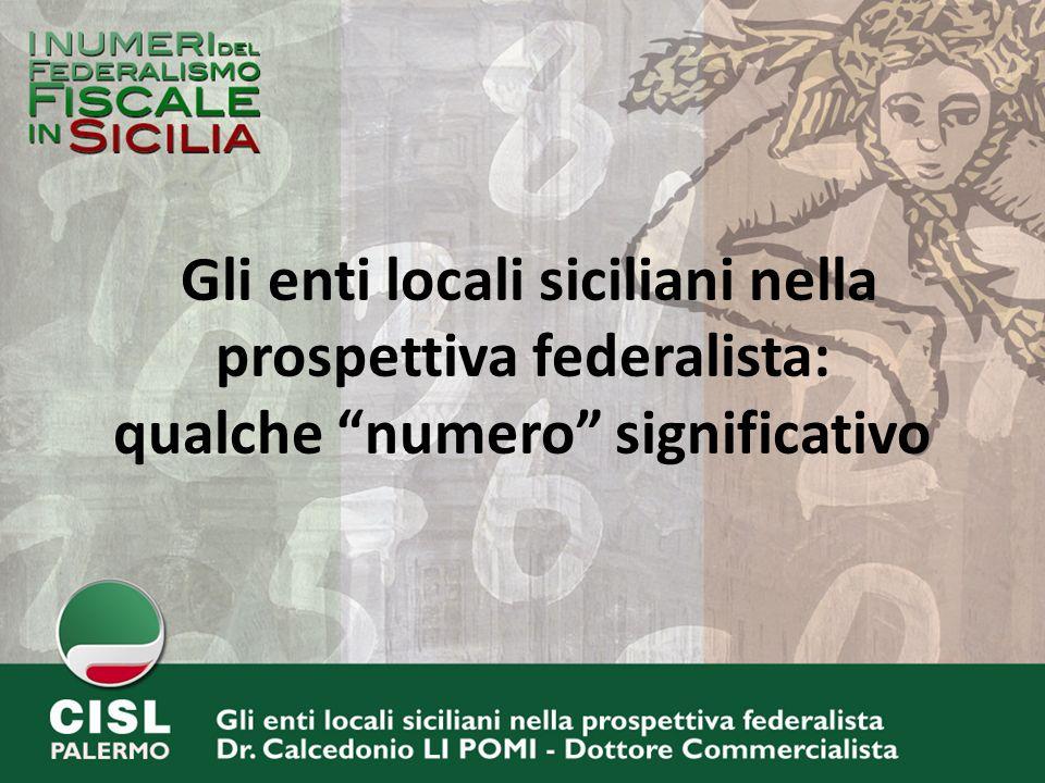 Gli enti locali siciliani nella prospettiva federalista: qualche numero significativo