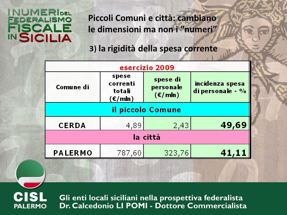 Piccoli Comuni e città: cambiano le dimensioni ma non i numeri 3) la rigidità della spesa corrente